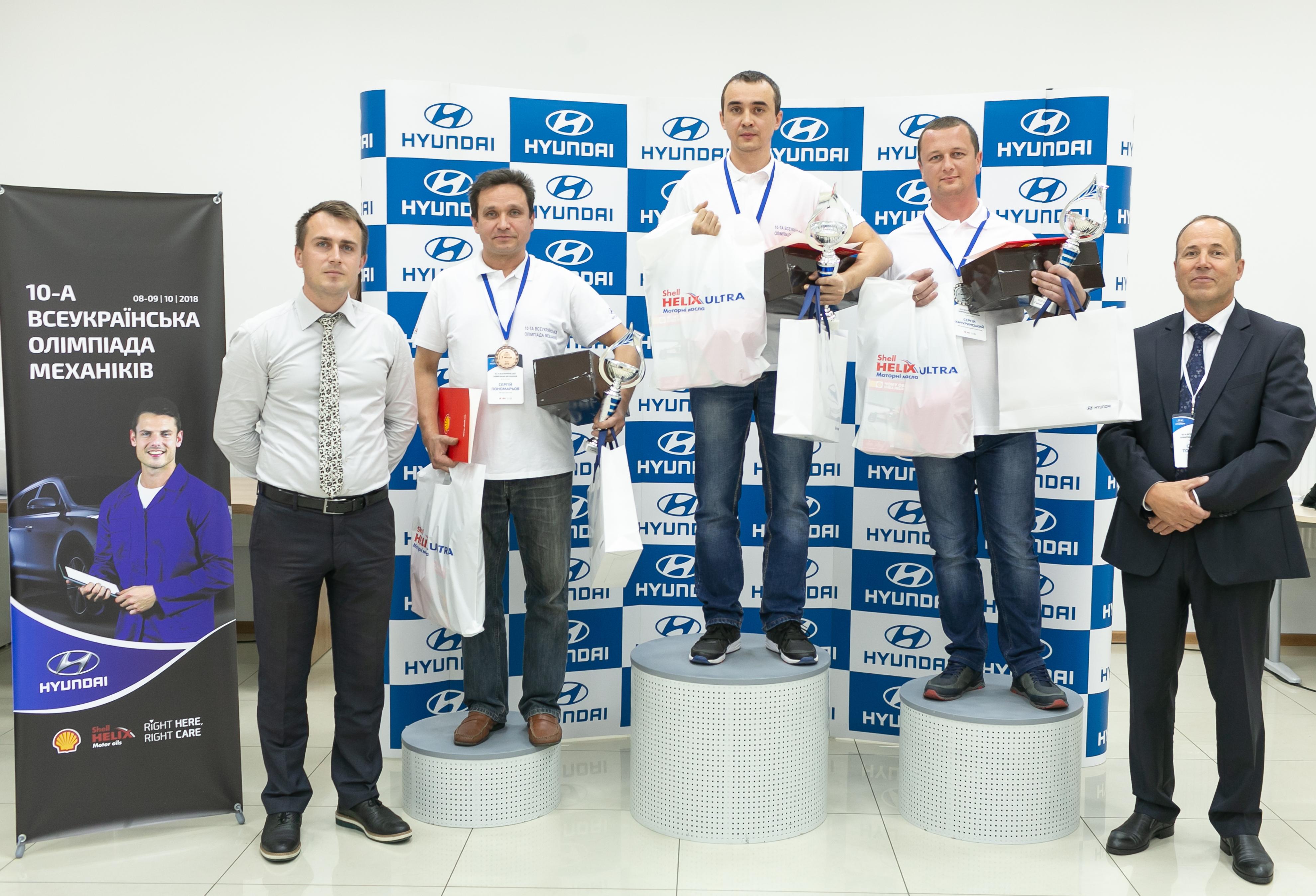 В «Хюндай Мотор Украина» определили лучшего механика года