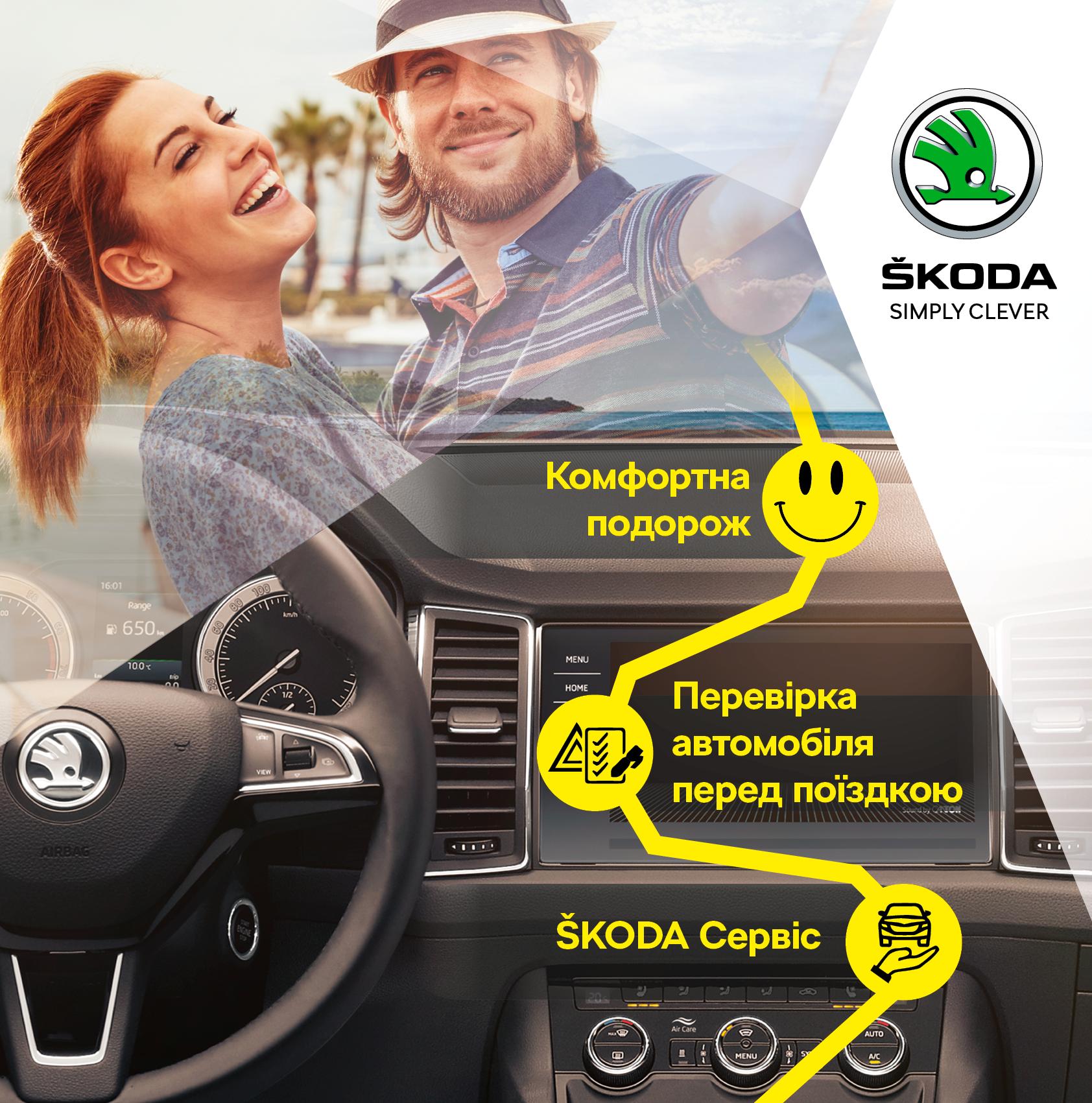 Акция на оригинальные запасные части ŠKODA «Спланируй свое путешествие».